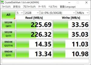 samsung fit CrystalDiskMark 2GB